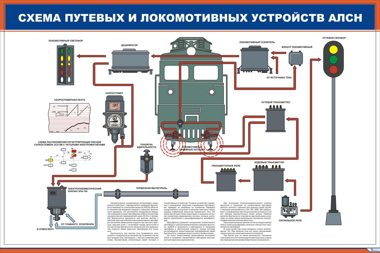 Структурная схема устройств алсн
