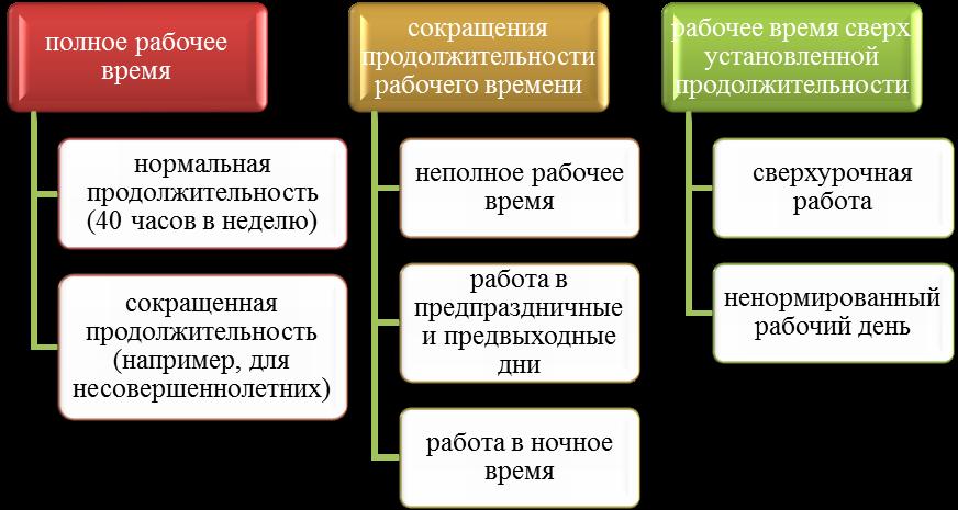Новый закон о гражданстве рф 2019 русскоязычных иностранцев горячая линия