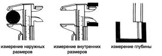 Как пользоваться штангелем