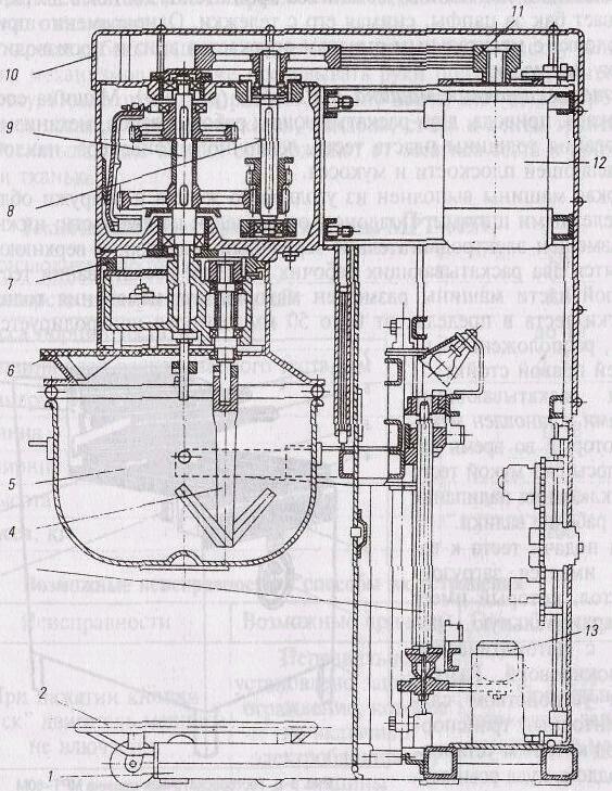 Схема 2.13. Машина