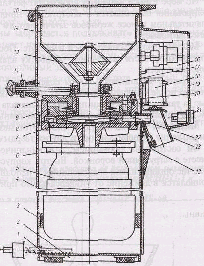 Схема 2.17. Кофемолка МИК-60
