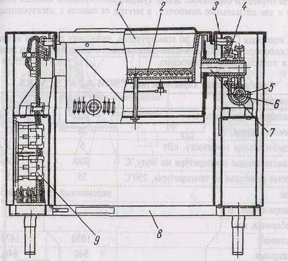 Схема 2.22.