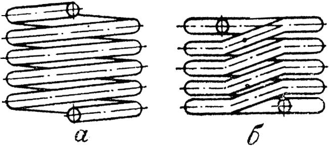 Индукторы