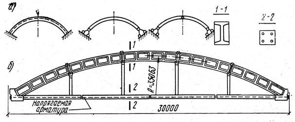 Железобетонная плита арка вес плит перекрытия цена