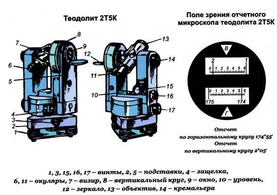 Теодолит Тт-5 Инструкция - фото 11
