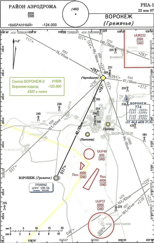 Инструкции по производству полетов