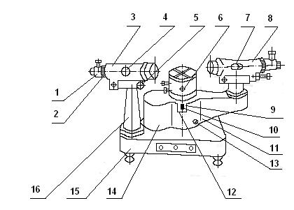 гониометр гс-5 описание