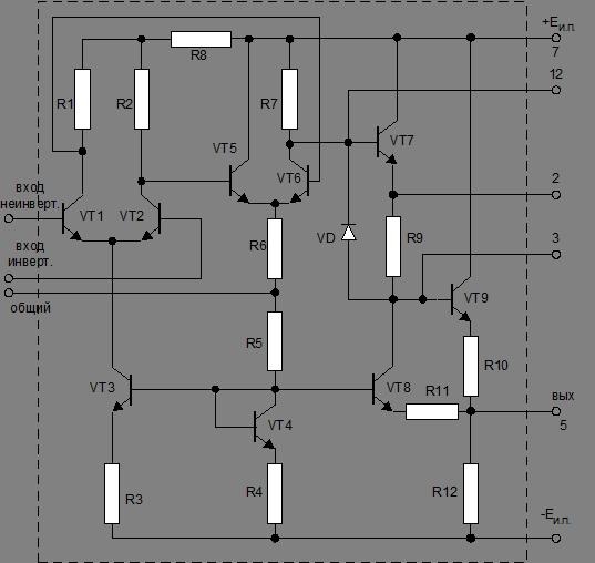Как и из чего сделать резцы для резьбы по дереву