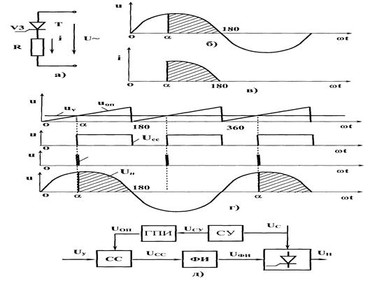 Рисунок 2.1 - Схема