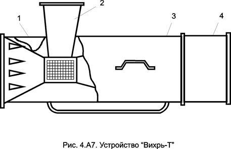 800 мм вентилятором ВМ-6.
