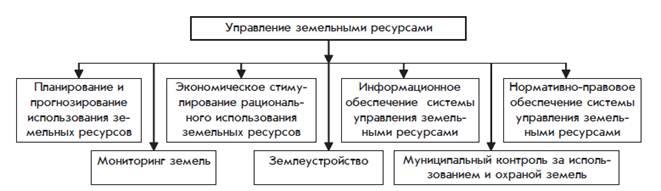 Количество квот на рвп выделенных по регионам россии 2019 год