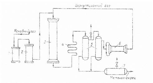 Схема агрегата синтеза с