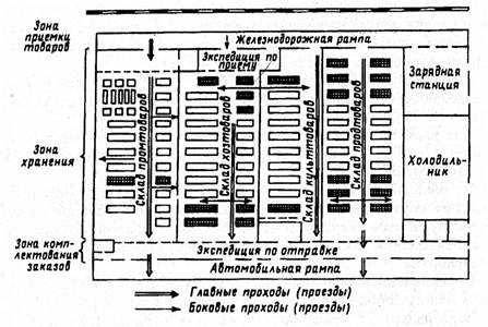 Схема планировки склада