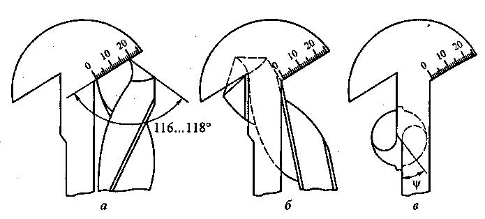 Шаблон для заточки сверла своими руками 153