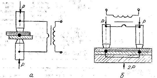 Рисунок 95 - Схема контактной