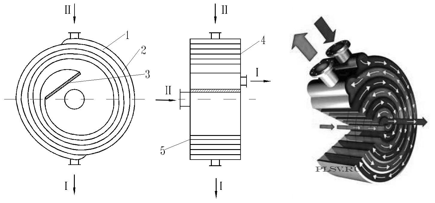 Спиральный теплообменник пр продам теплообменник