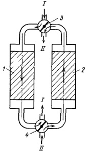 Регенеративные теплообменники применяются теплообменник для подогрева тосола