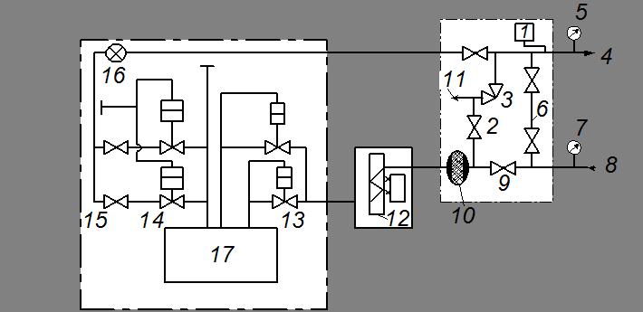 Принципиальная схема АГРС-1/3: