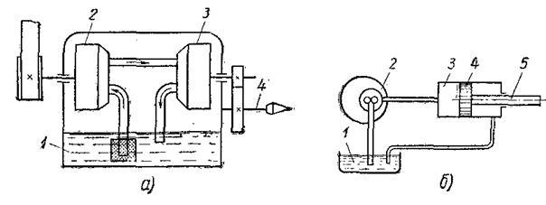 Схема гидравлических приводов: