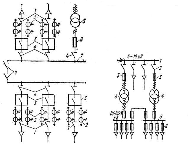 Схемы электрические распределительных устройств и подстанций