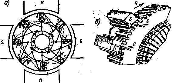 Схемы расположения проводников