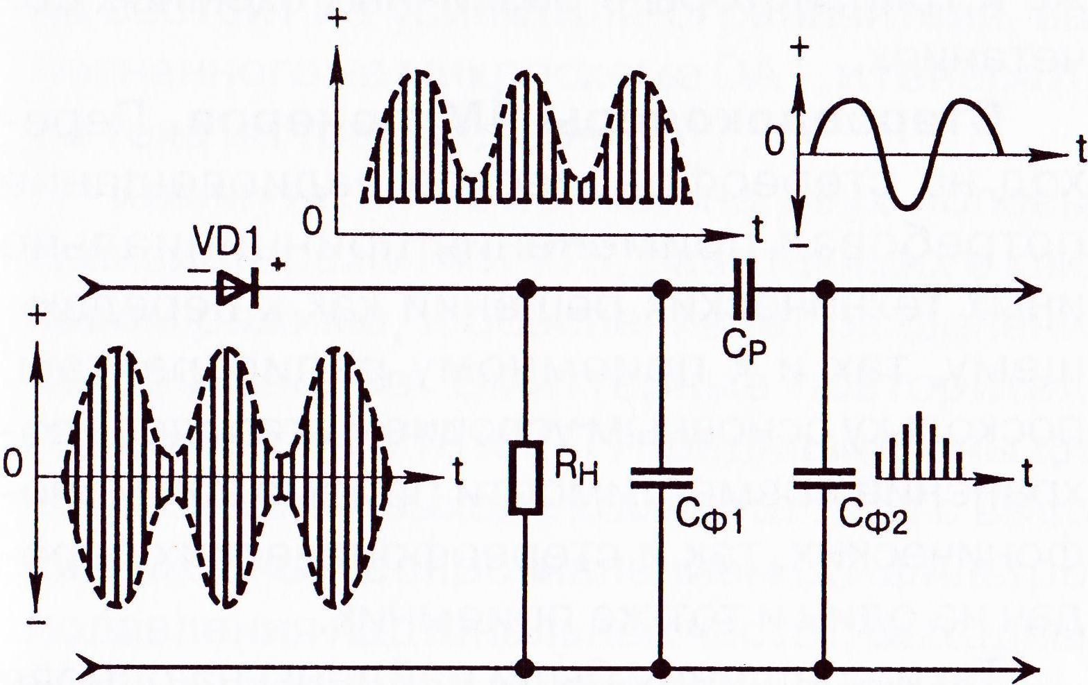 Амплитудный детектор сигнала схема