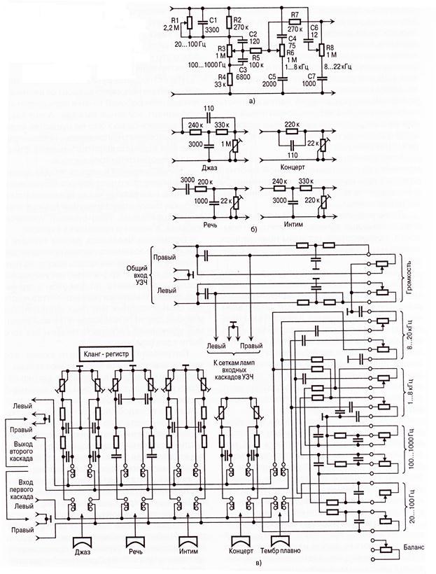 6 - схемы фиксированных