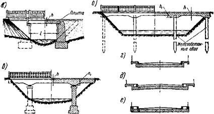 балконные плиты перекрытия гост