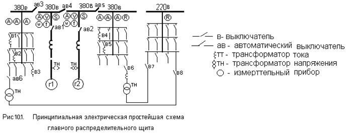 Обозначения на схемах щитов управления