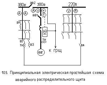 Принципиальная схема щита грщ
