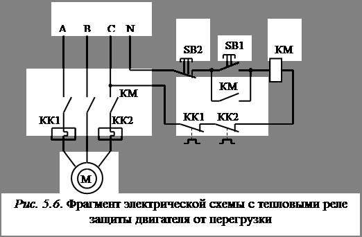 Электротепловые реле типа ТРТ