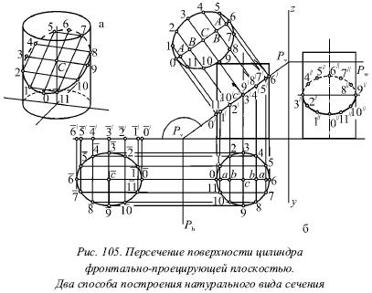 Уральский садовод 606