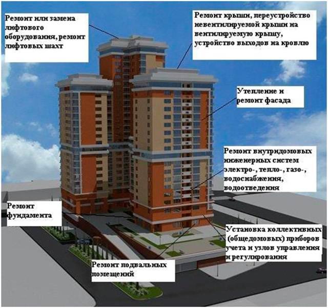 Государственная жилищная инспекция Челябинской области - сту.