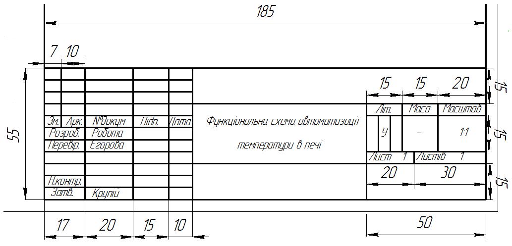 Условное обозначение кабелей на схемах