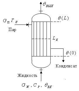Кожухотрубные теплообменники параметры Кожухотрубный конденсатор Alfa Laval ACFC 240/274 Великий Новгород
