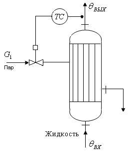 Система регулирования температуры в теплообменнике Пластины теплообменника Анвитэк A1L Северск