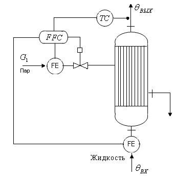 схема включения теплообменника гвс параллельная