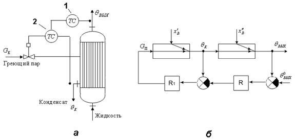 Давление пара в теплообменниках Уплотнения теплообменника Теплохит ТИ 14,6 Хабаровск