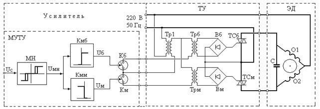 Рис. 11.3 Схема двухфазного
