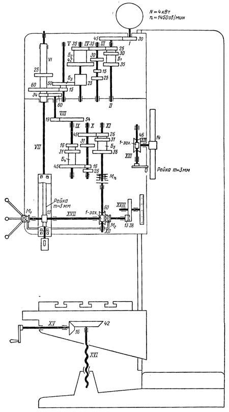 схема станка модели 2Н135