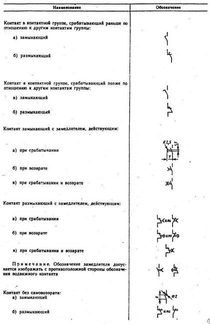 пояснительная записка к проекту по трансформаторная подстанции