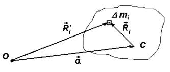 Теорема штейнера