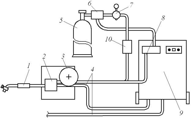 Блок-схема полуавтомата для