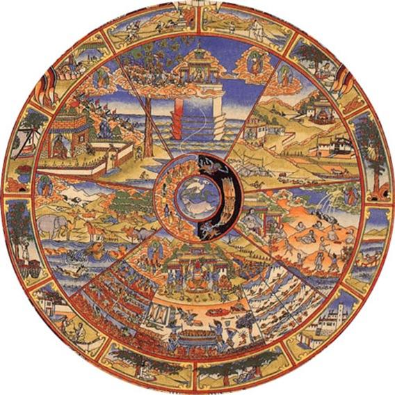 an introduction to the analysis of karma and samsara