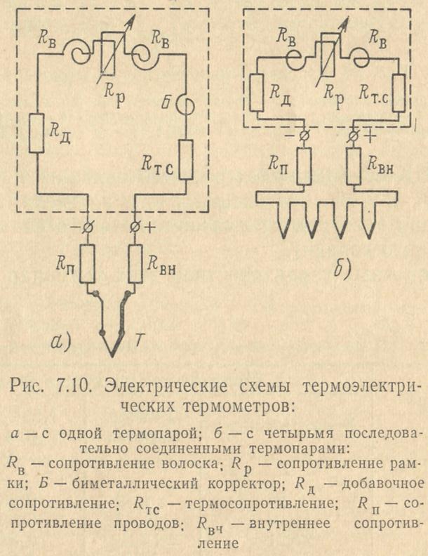 Термометр, предназначенный для