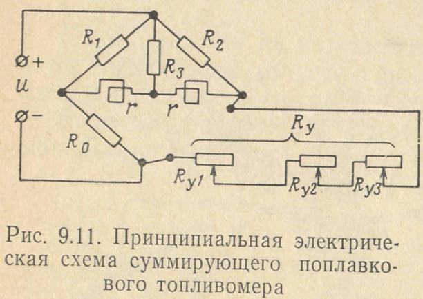 рамки логометра включены