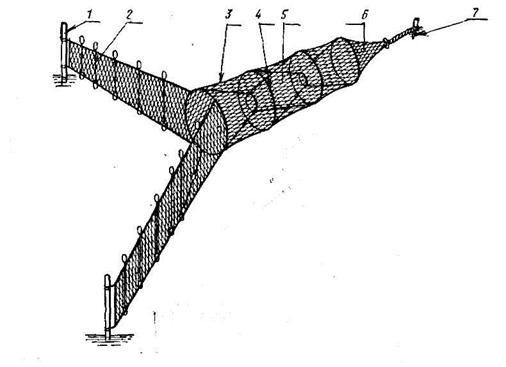 Мережа (вентерь) для ловли рыбы