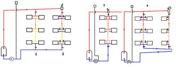 Бифилярная схема отопления