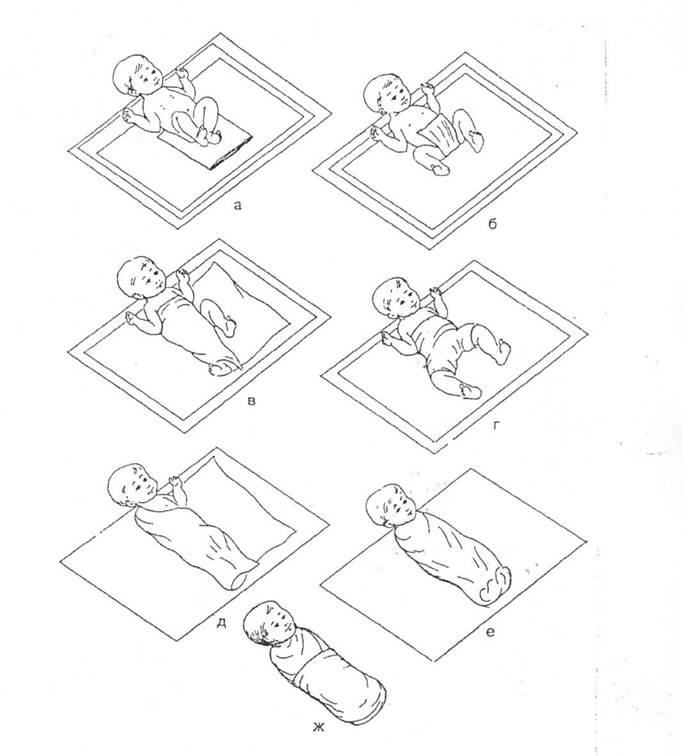 Как правильно пеленать ребенка