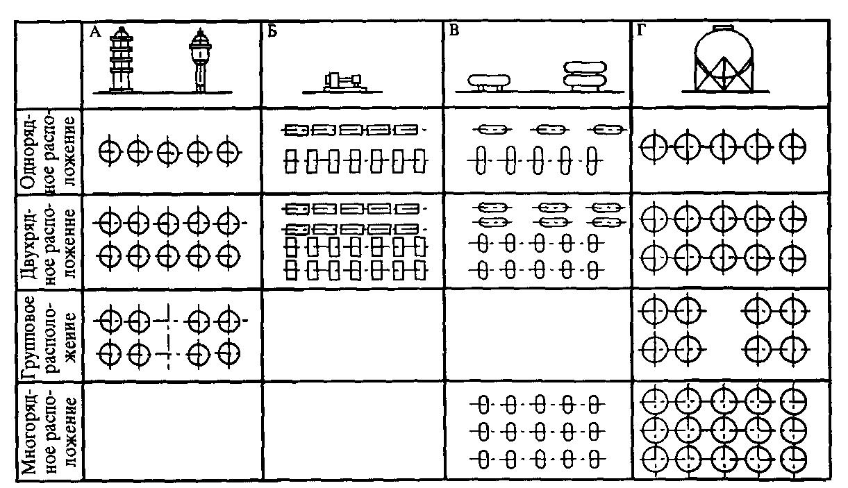 внутренняя планировка предприятия питания схема